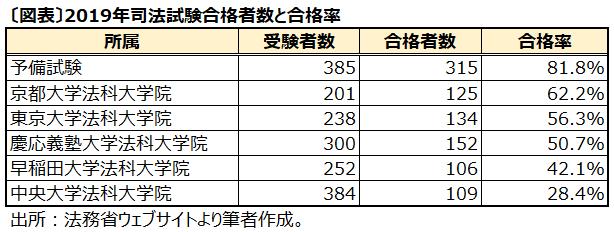 f:id:syamakoshi:20200817190839p:plain