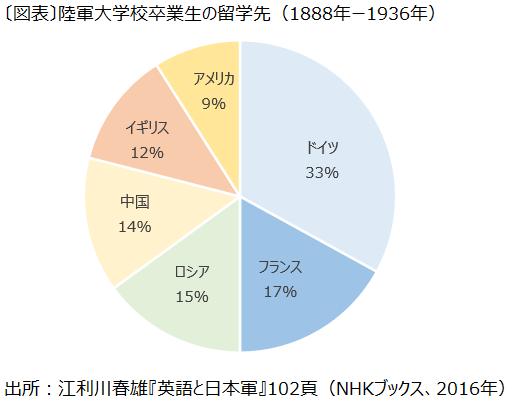 f:id:syamakoshi:20201021161316p:plain