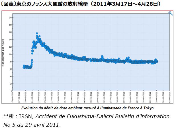 f:id:syamakoshi:20201031052638p:plain