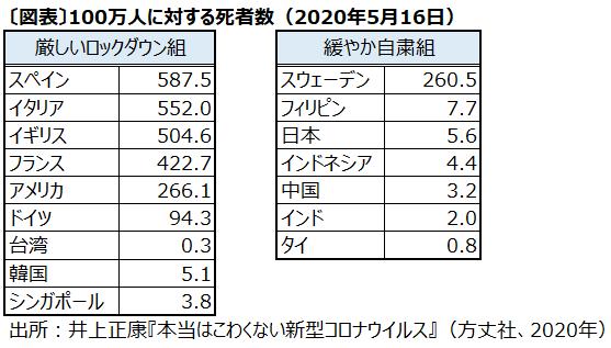 f:id:syamakoshi:20201205073605p:plain