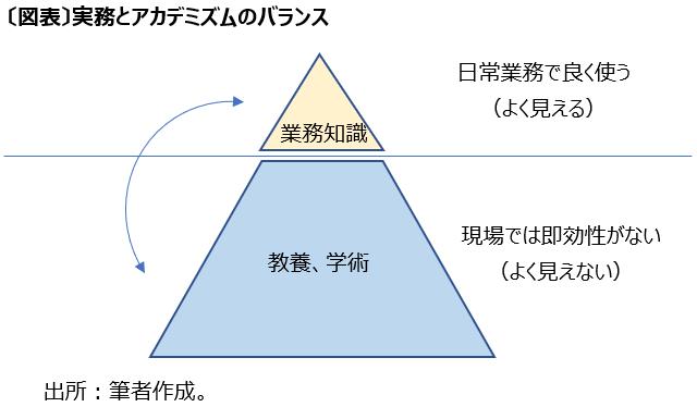 f:id:syamakoshi:20201205074119p:plain