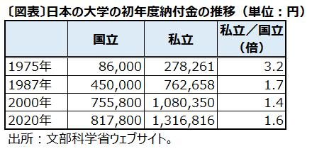 f:id:syamakoshi:20201206080216p:plain