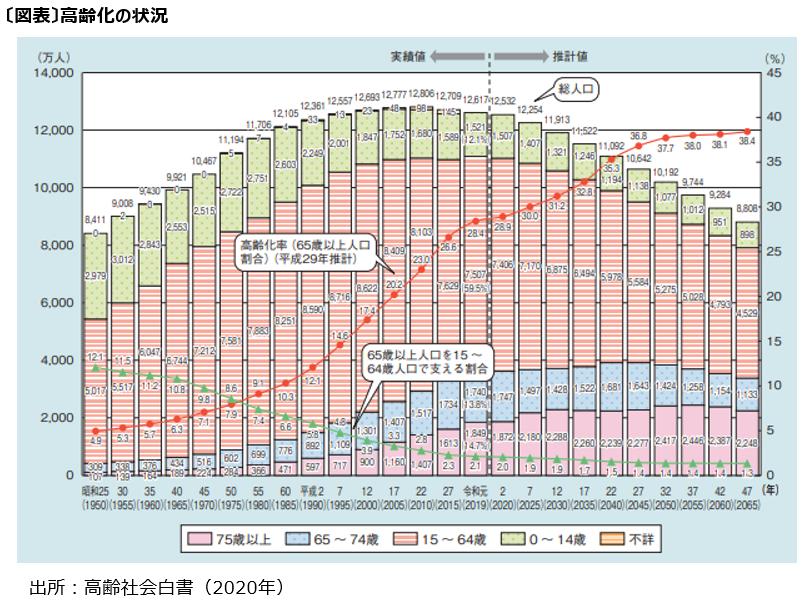 f:id:syamakoshi:20210207104713p:plain