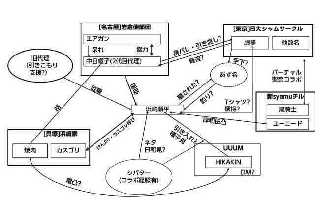 f:id:syamozinohoukago:20190213091204j:plain
