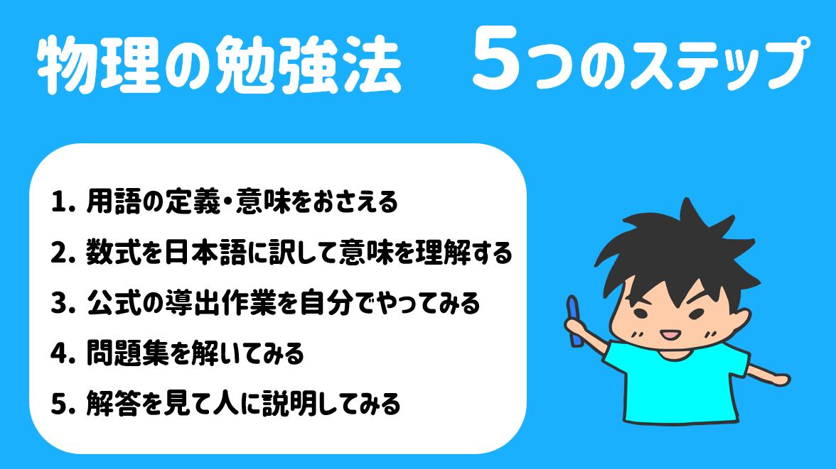 f:id:syaru-ks:20190627213357p:plain