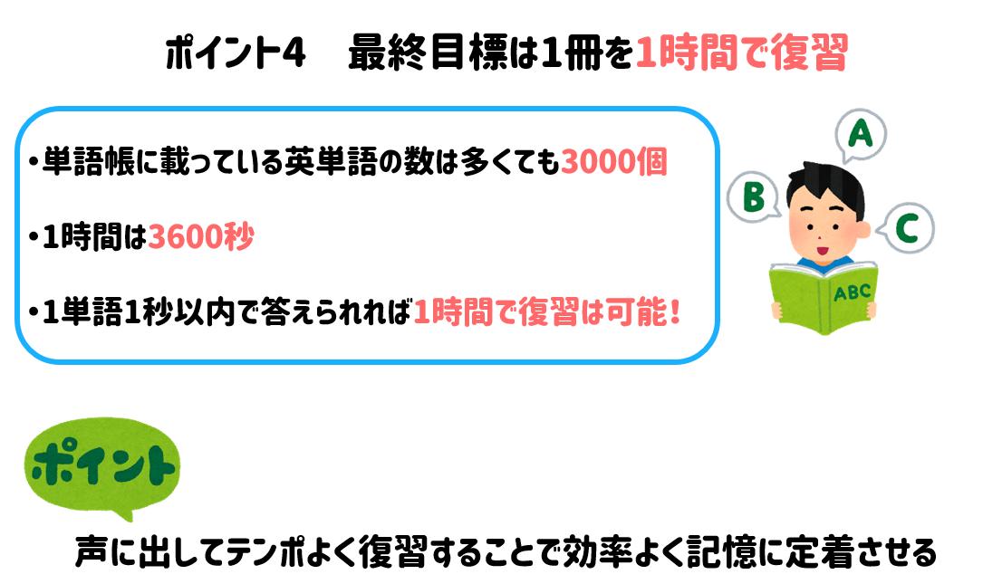 f:id:syaru-ks:20190714215809p:plain