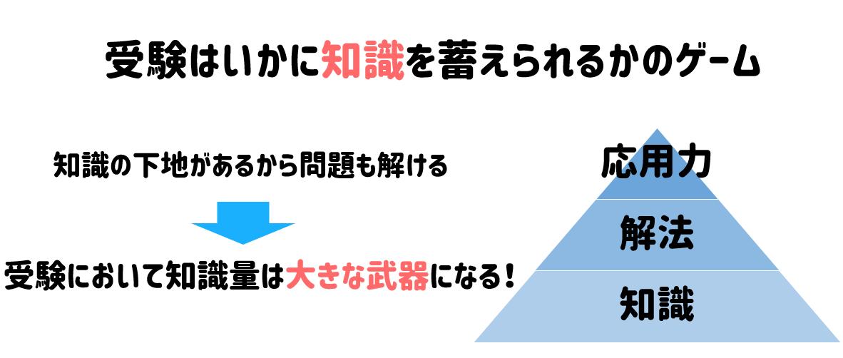 f:id:syaru-ks:20190719111421p:plain