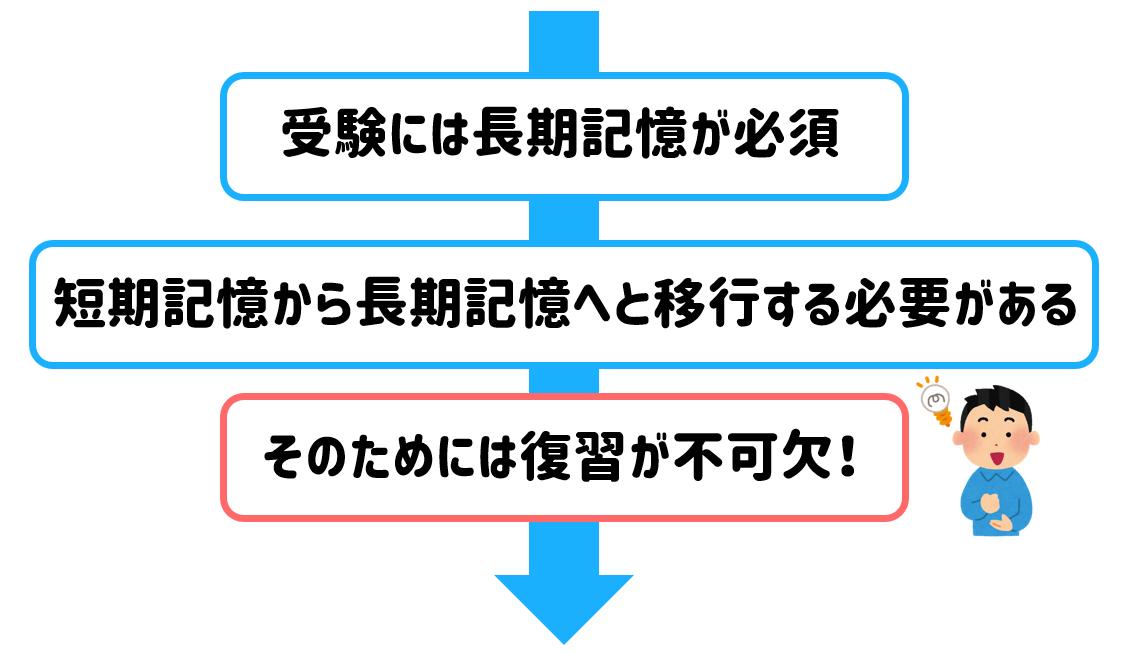 f:id:syaru-ks:20190719113756p:plain