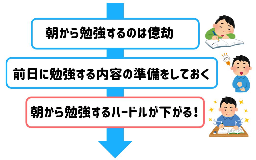 f:id:syaru-ks:20190721104135p:plain
