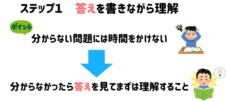 f:id:syaru-ks:20190728101432p:plain