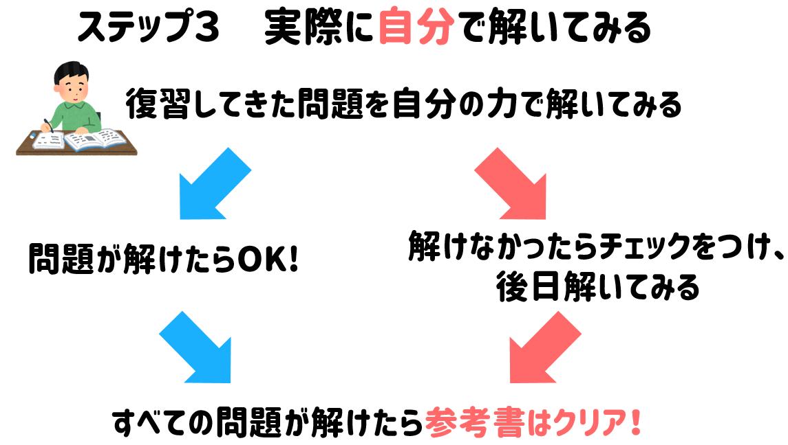 f:id:syaru-ks:20190728103724p:plain