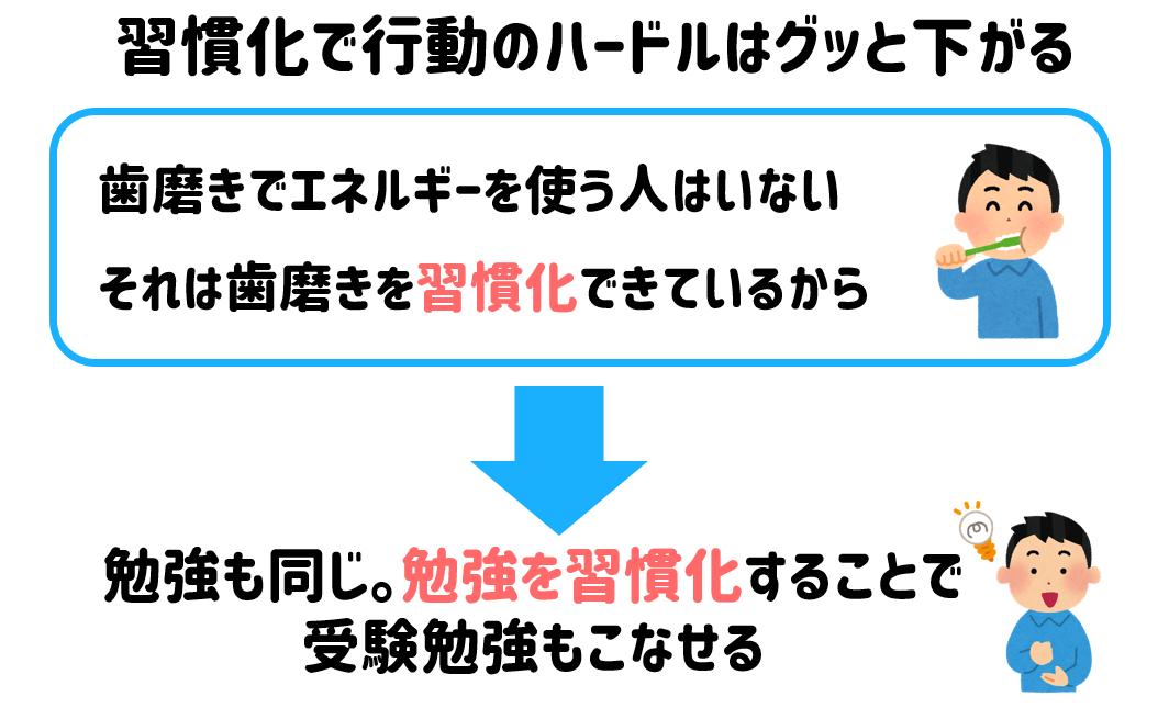 f:id:syaru-ks:20190728190551p:plain