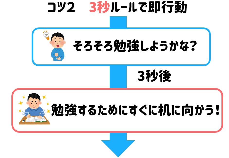f:id:syaru-ks:20190730223321p:plain
