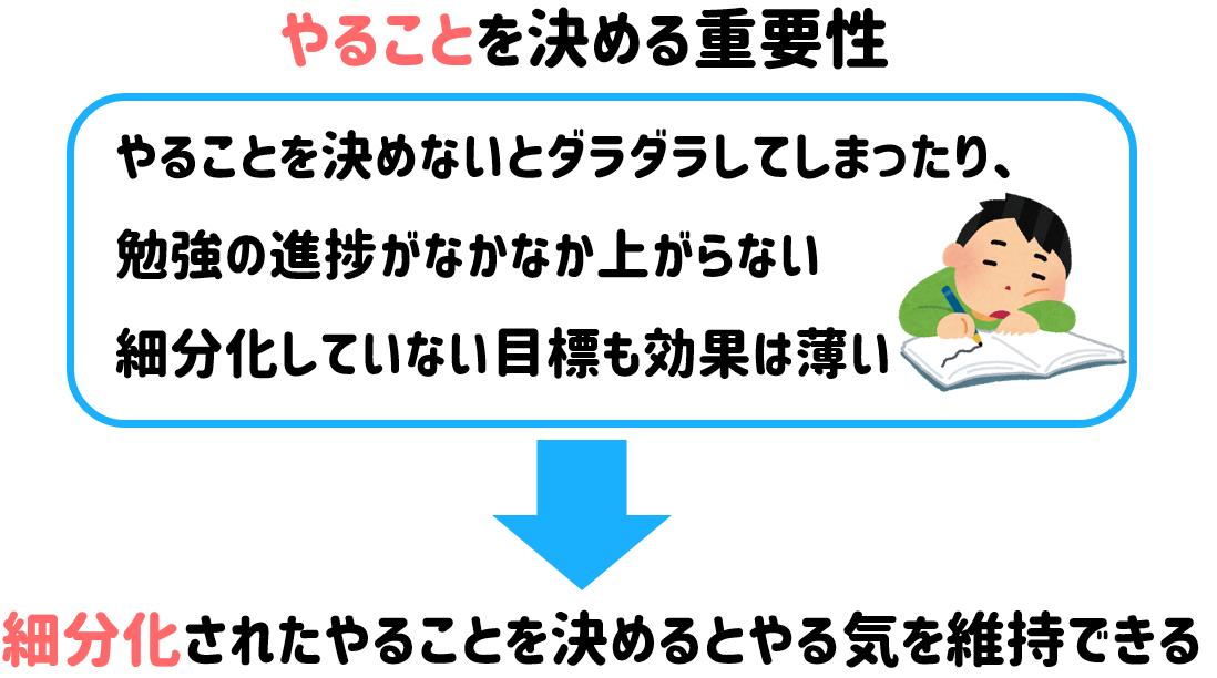 f:id:syaru-ks:20190811214525p:plain