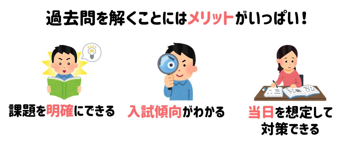 f:id:syaru-ks:20190814112627p:plain
