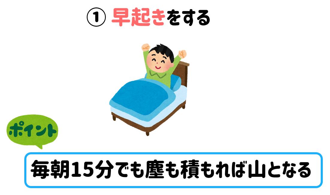 f:id:syaru-ks:20190825100931p:plain