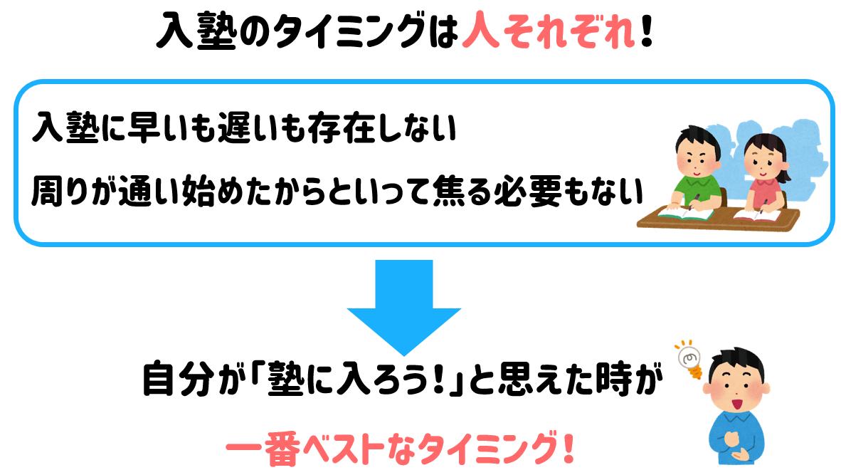 f:id:syaru-ks:20190826140415p:plain