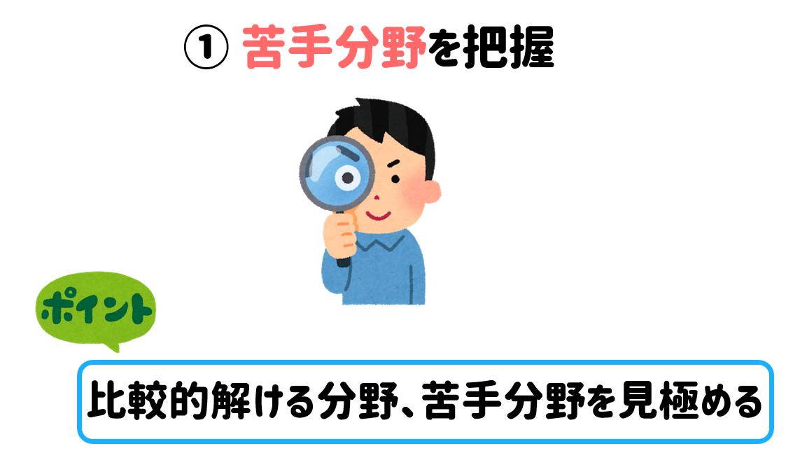 f:id:syaru-ks:20190828140227p:plain