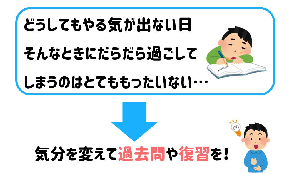 f:id:syaru-ks:20190901183421p:plain