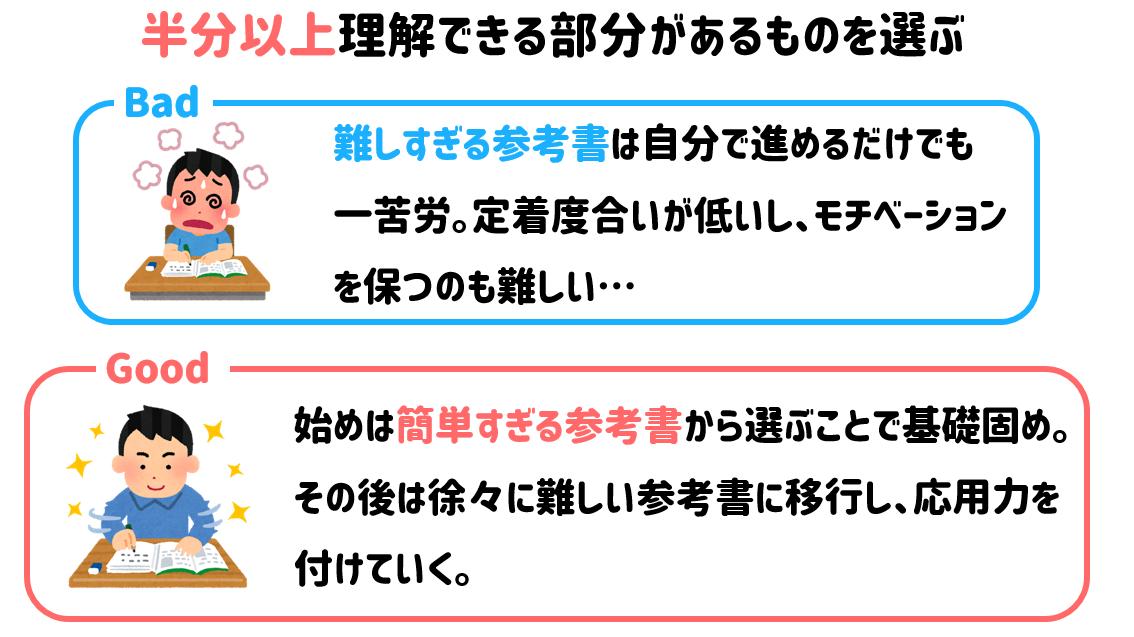 f:id:syaru-ks:20190903115052p:plain