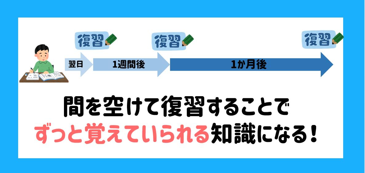 f:id:syaru-ks:20190906113437p:plain