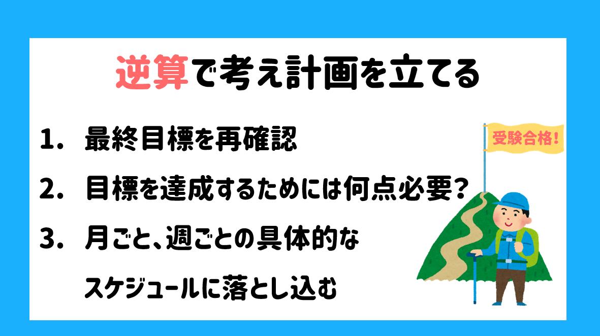 f:id:syaru-ks:20191019212215p:plain