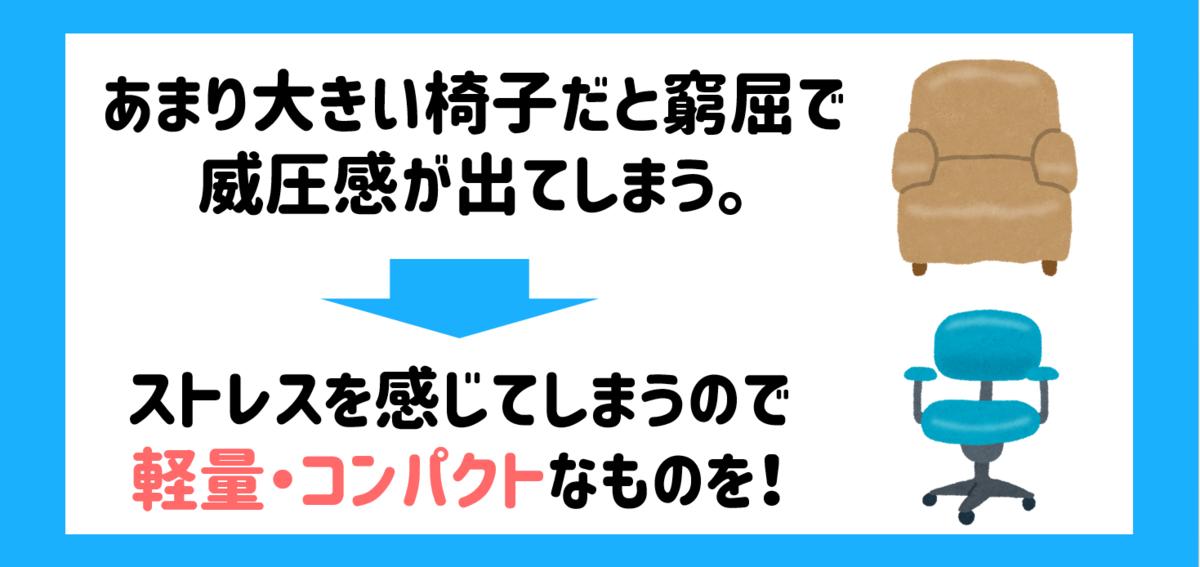f:id:syaru-ks:20191111155717p:plain