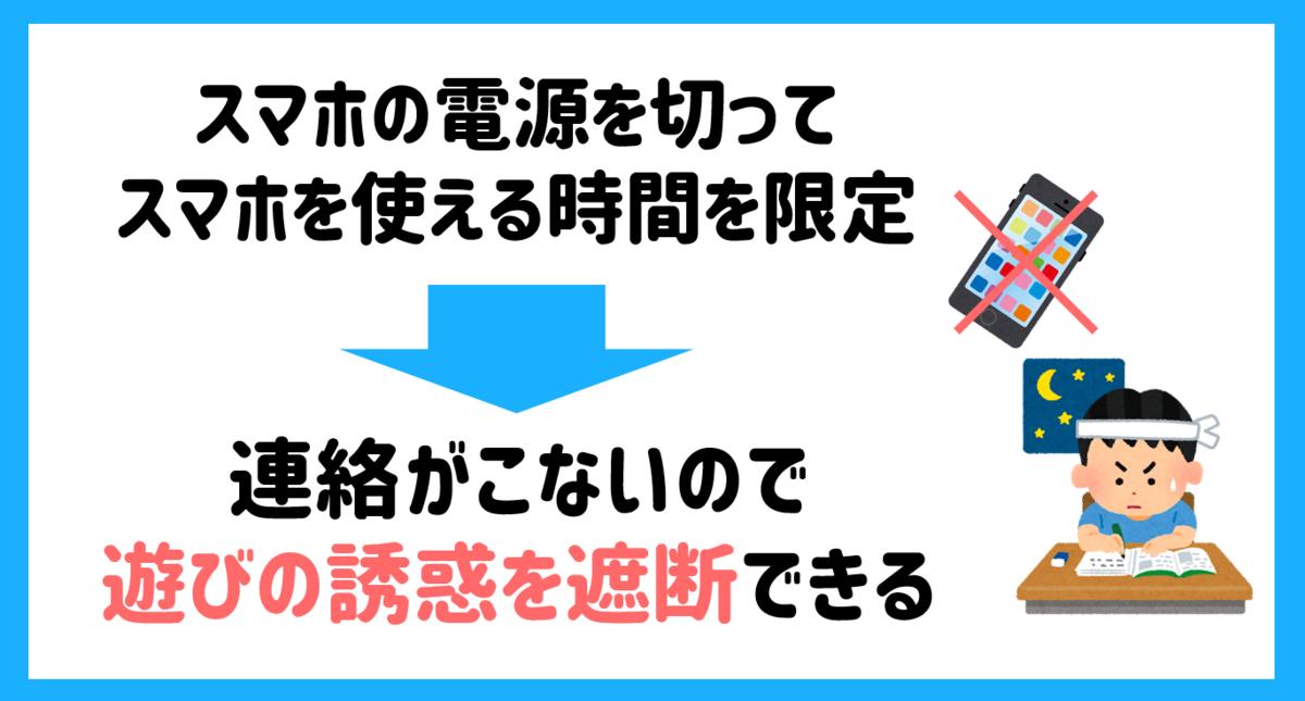 f:id:syaru-ks:20191116190054p:plain