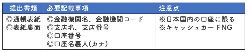 it補助金 口座
