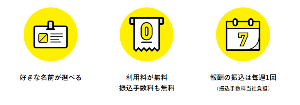 f:id:syatyo3:20200130114938p:plain