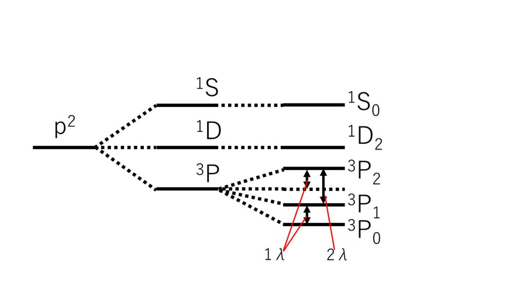 f:id:syerox:20180612192052p:plain