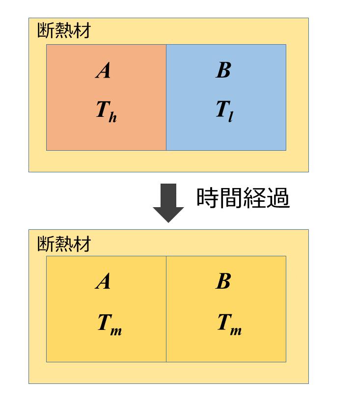 f:id:syerox:20190208011300p:plain