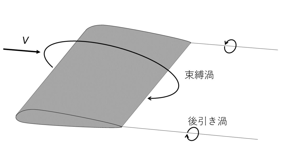 f:id:syerox:20190321235740p:plain