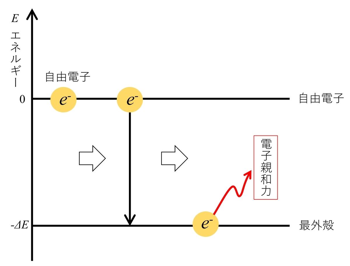 f:id:syerox:20200218140007j:plain
