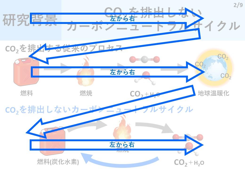 f:id:syerox:20210214171246j:plain