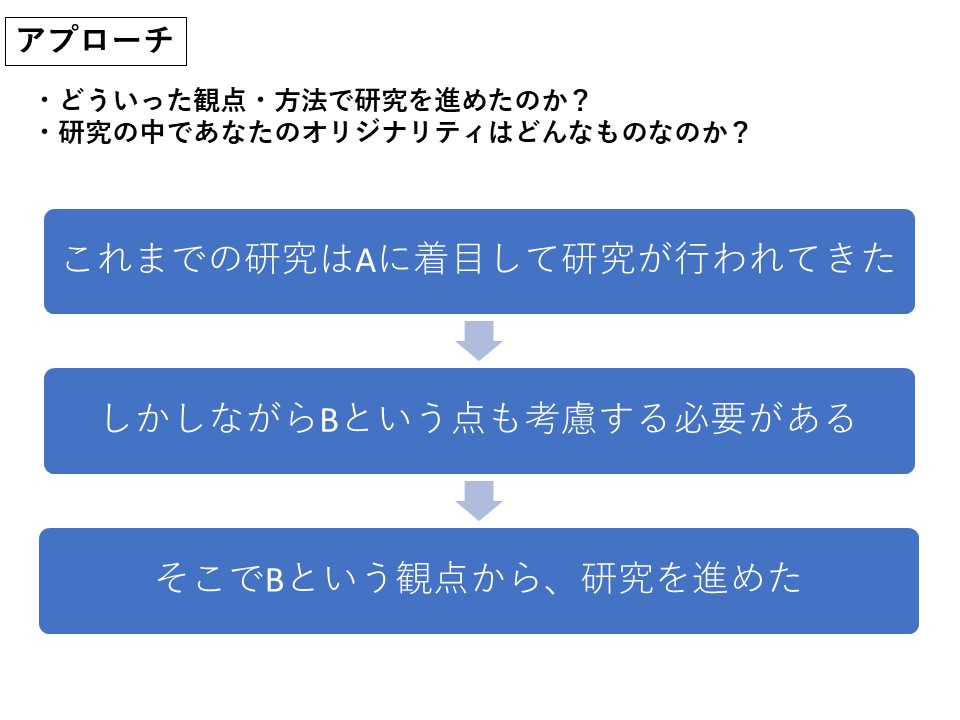 f:id:syerox:20210518001345j:plain