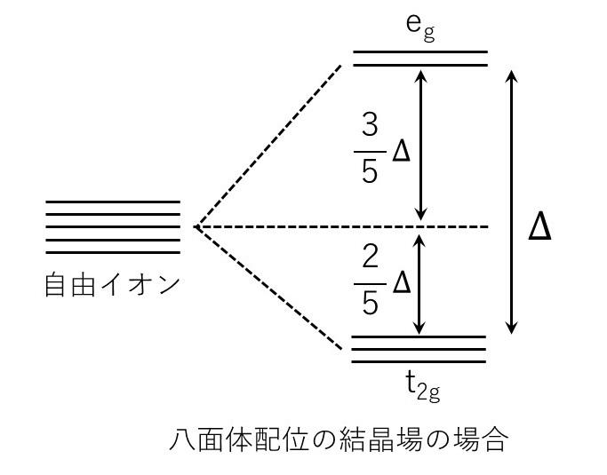 f:id:syerox:20210730102135j:plain
