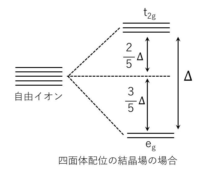 f:id:syerox:20210730102855j:plain