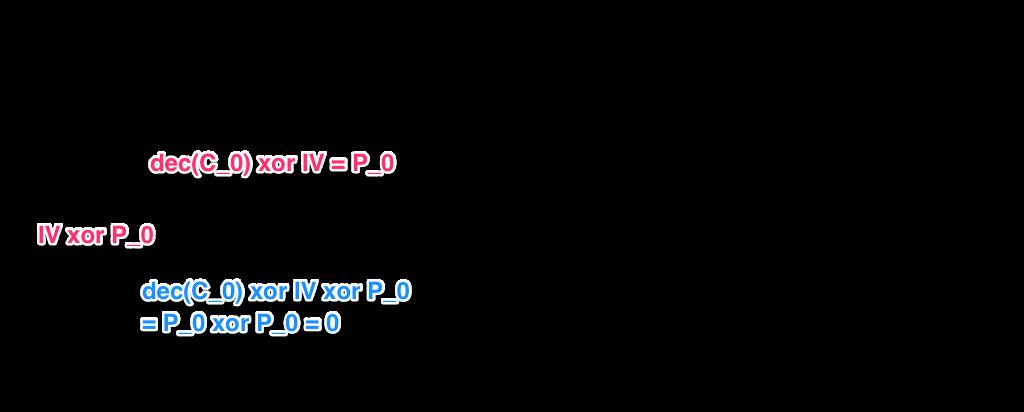 f:id:sylph01:20181211185354p:plain