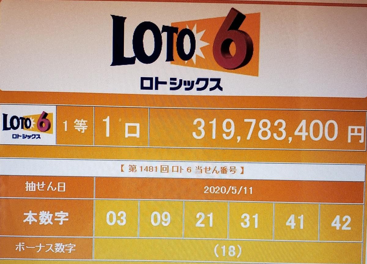 ランキング ロト6 よく出る数字