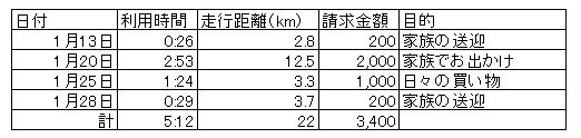 f:id:sym-path:20180204165530j:plain
