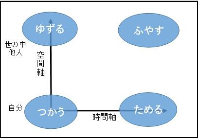 f:id:sym-path:20190421164923j:plain
