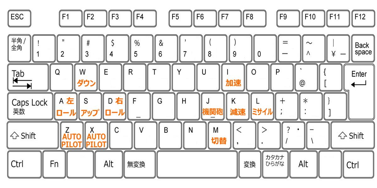 エースコンバット7 キーコンフィグ