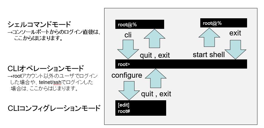 f:id:synapse-wakamatsu:20210526173106p:plain