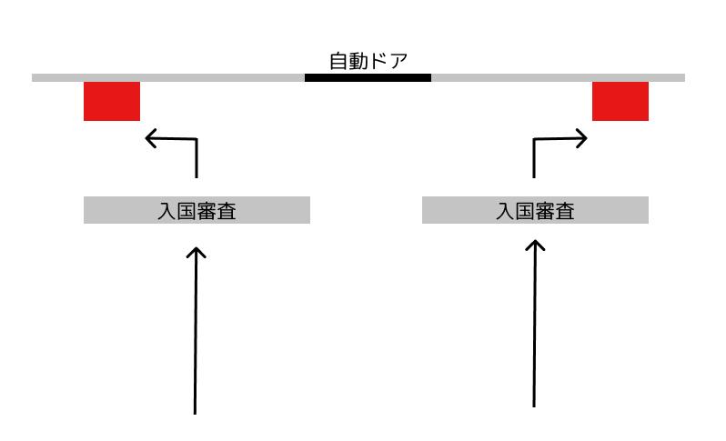 f:id:synapse51:20180302090651p:plain