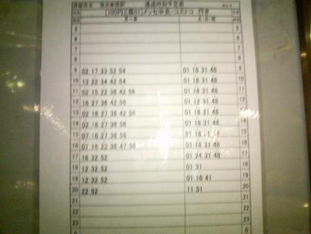 海浜幕張駅時刻表