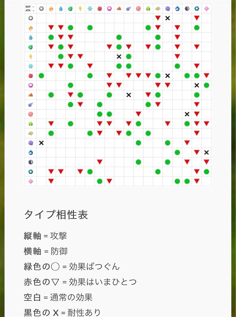 f:id:syo0726:20200202020411j:image