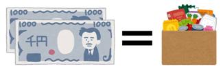 f:id:syoboi-rikei:20200621000357p:plain