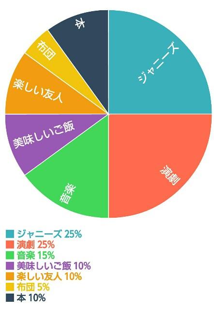 f:id:syokana:20160908162545j:image