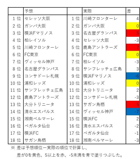 f:id:syokoi621:20210104180552j:plain